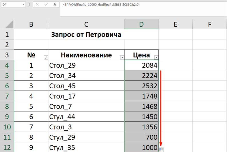 Расписание впр в 2020 году: изменения во всероссийских проверочных работах