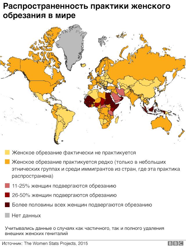 Кавказский узел | женское обрезание на кавказе