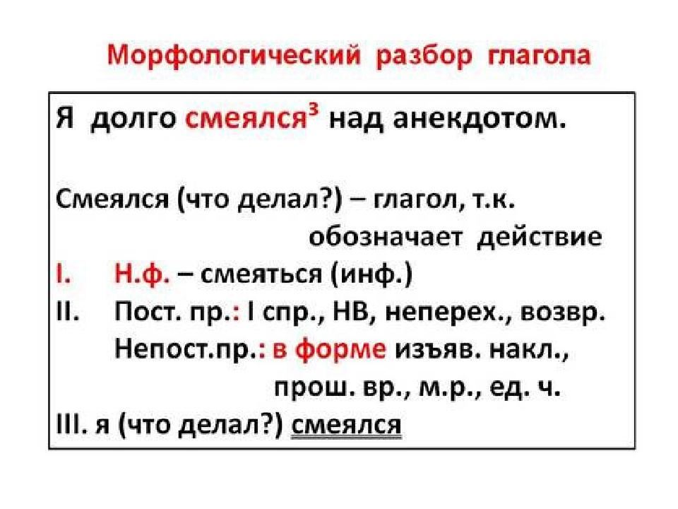 Что такое спряжение глагола в русском языке?