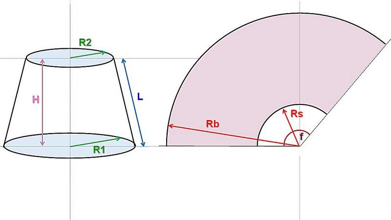 Развертка усеченного конуса. формула площади и пример решения задачи