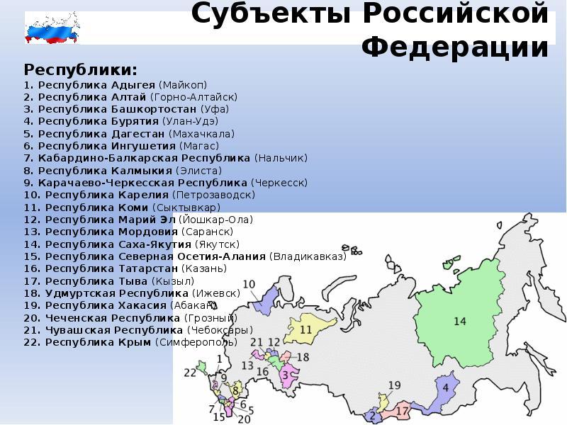 Geo. регионы россии (субъекты рф) - полный список. название, столица, площадь, население, флаг, герб