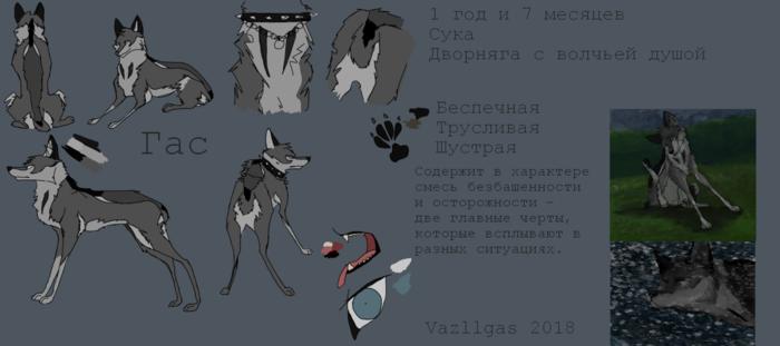 Furryguys — викифур, русскоязычная фурри-энциклопедия