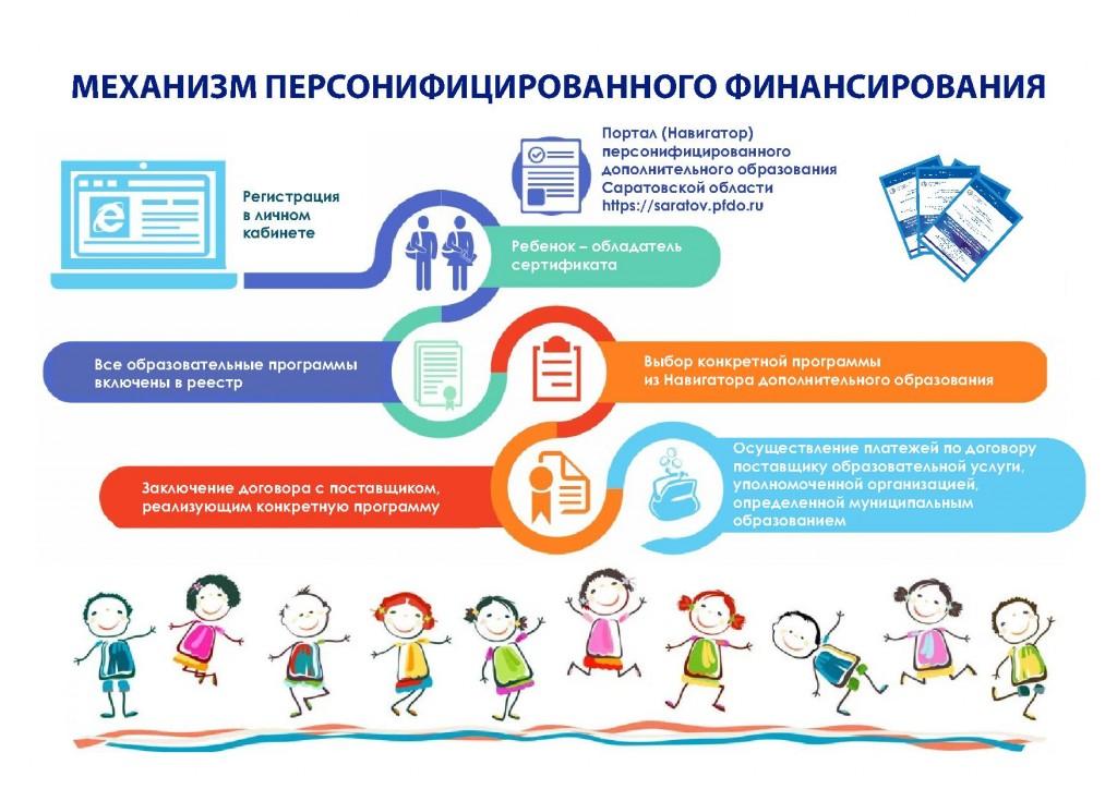 Что такое сертификат на дополнительное образование и как его получить