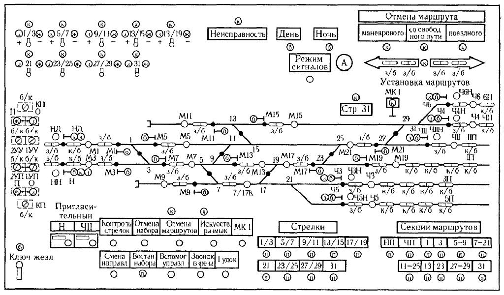 Стрелочные переводы: схема, типы, элементы. неисправности стрелочного перевода