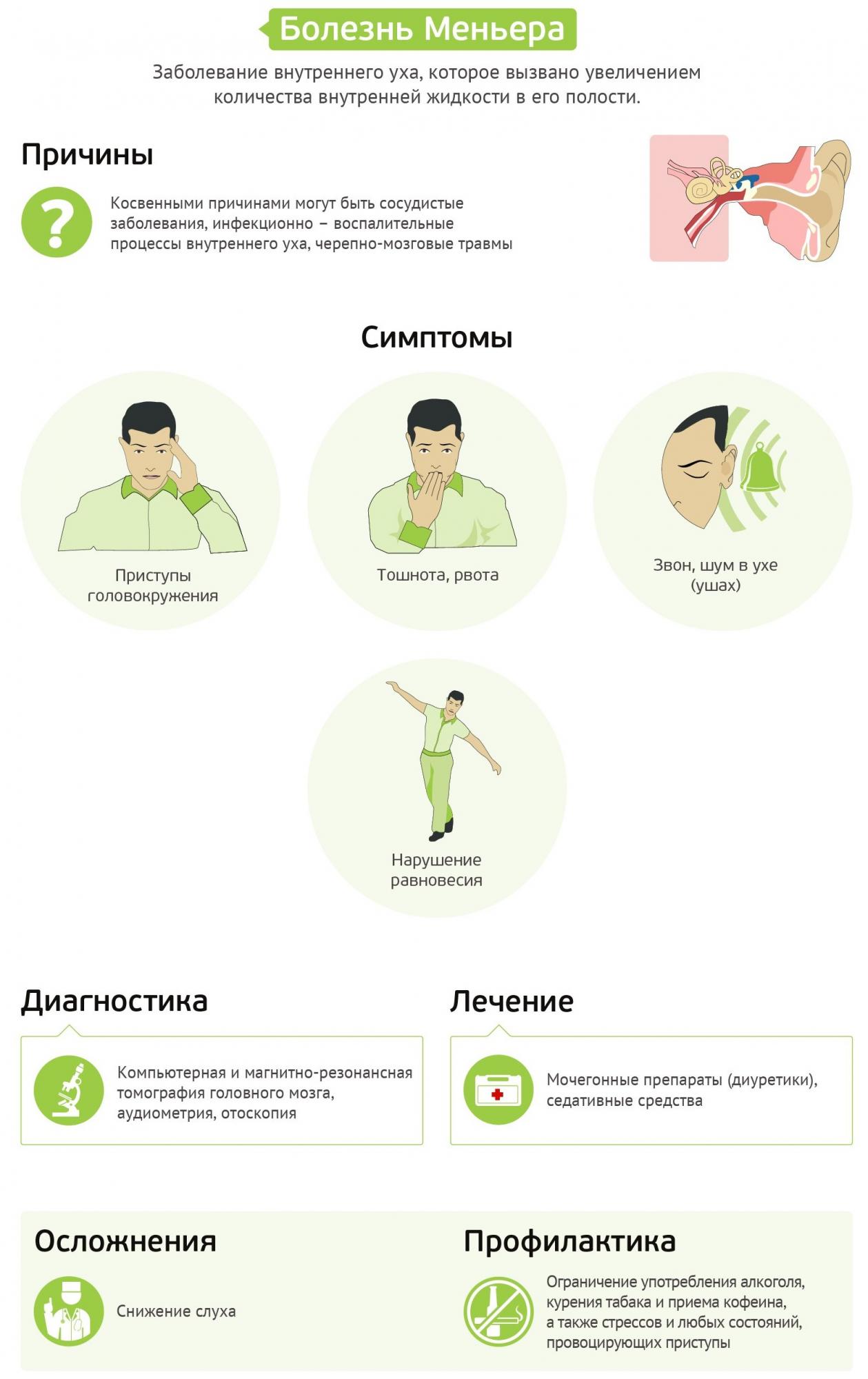 Вертиго: причины и симптомы внезапного головокружения