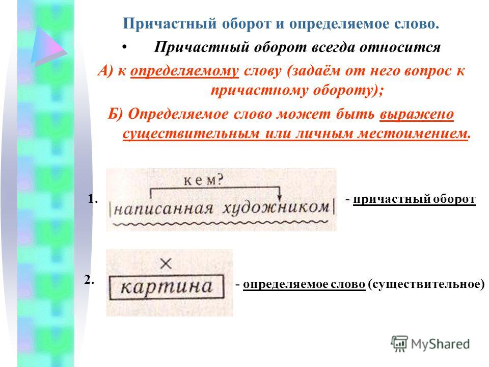 Причастный оборот – примеры предложений: как найти по определяемому слову и как подчеркивать   tvercult.ru