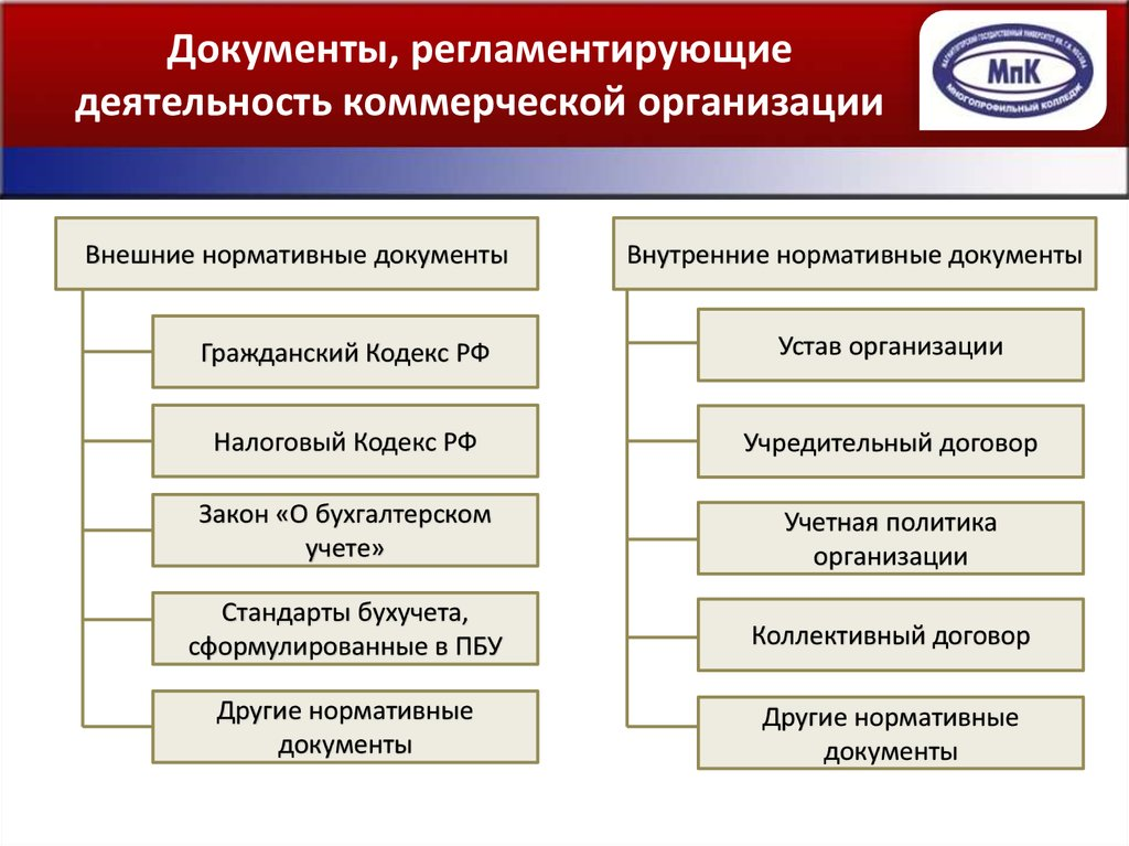 Что такое группа? значение слова и примеры употребления :: syl.ru
