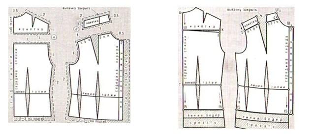 Градация лекал и выкроек - школа шитья анастасии корфиати