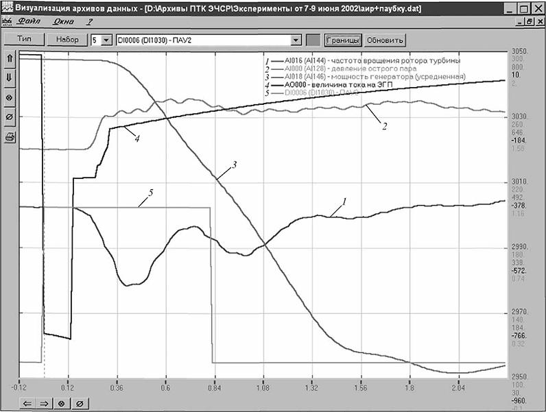 Насыщенный пар – плотность, температура, свойства в таблице