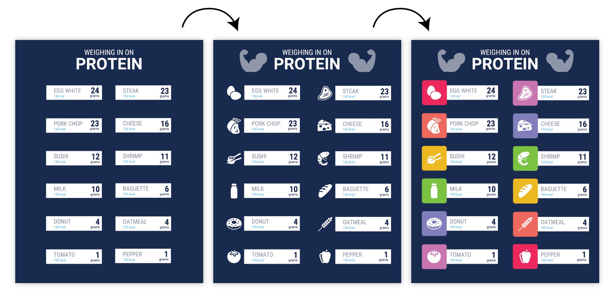 Что такое инфографика? определения и отличия от смежных понятий — блог о визуальной грамотности