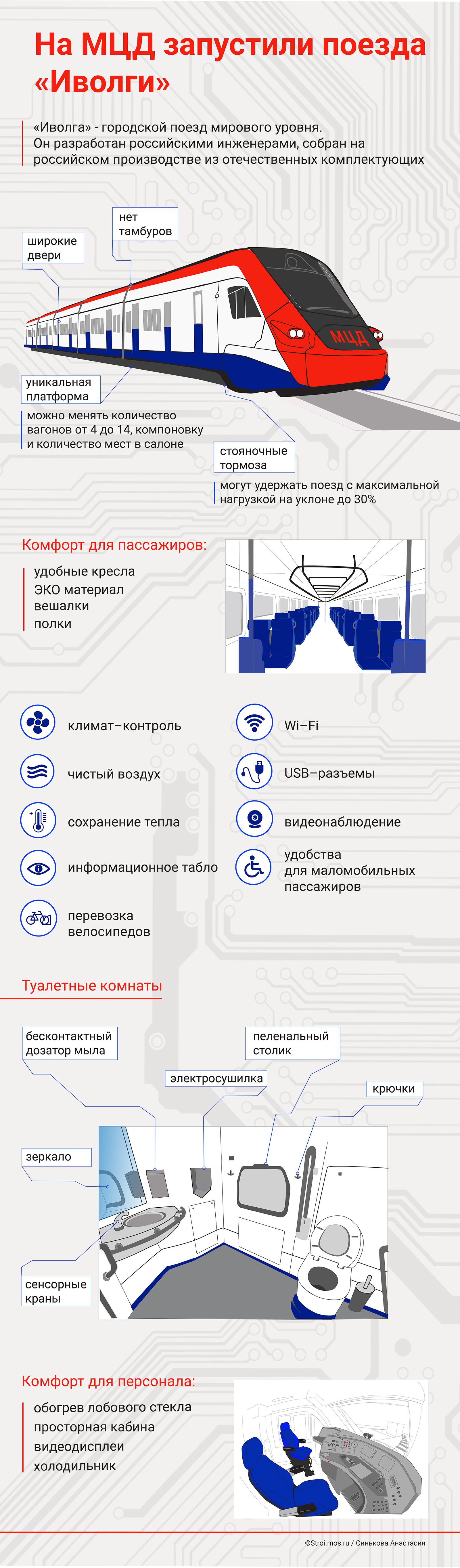 На «ласточке» по москве: как работает мцк — в вопросах и ответах