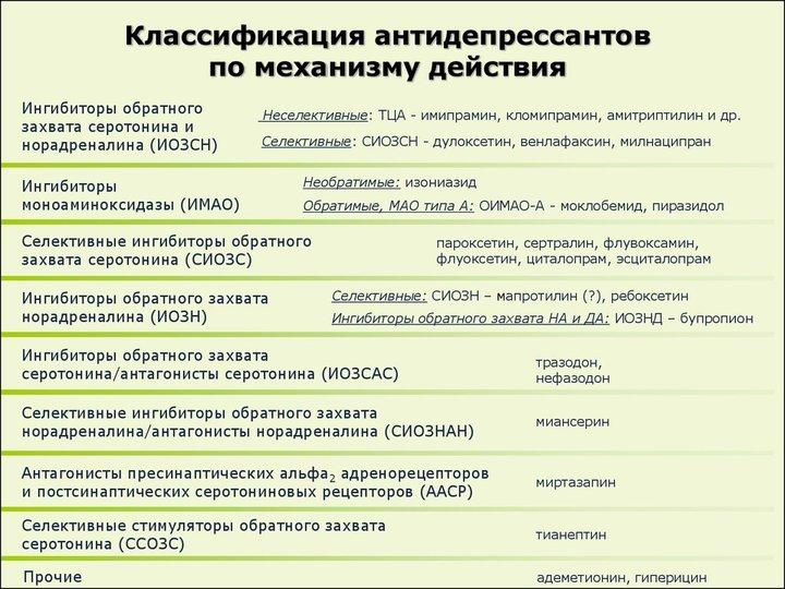 Топ лучших препаратов сиозс: таблица сравнения преимуществ и недостатков