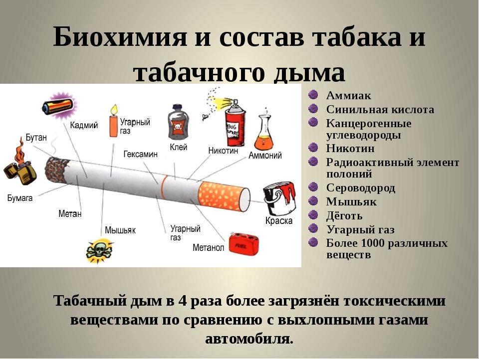5 крайне вредных марок сигарет, в которых набит суррогатный табак часть 2 | ryos.ru | табак и сигареты ???? | яндекс дзен