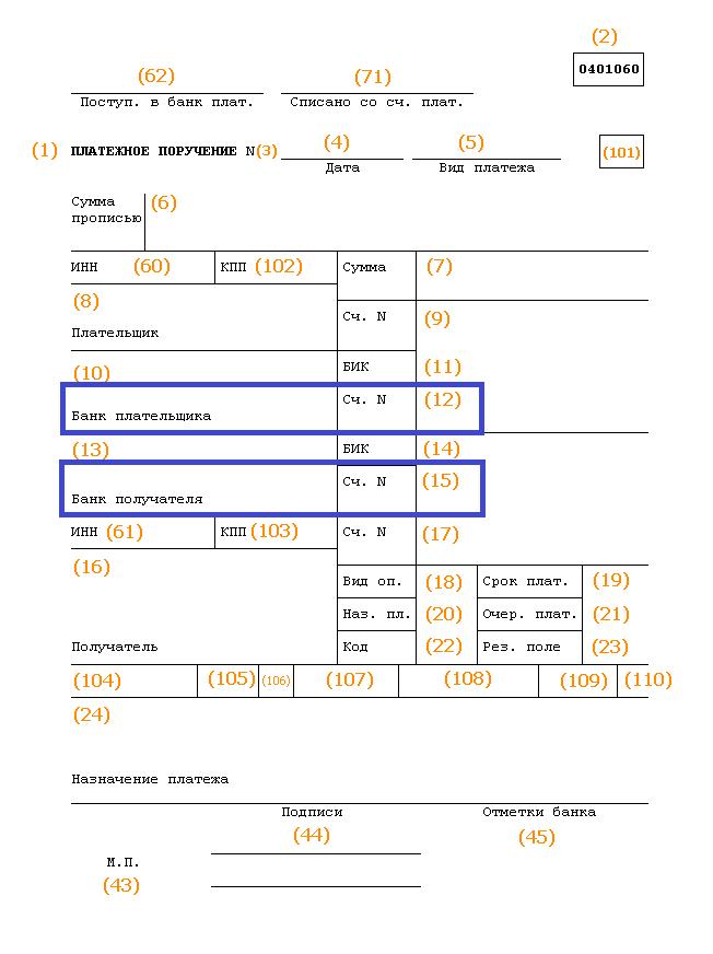 Как узнать номер счета карты сбербанка: инструкция 2019г.