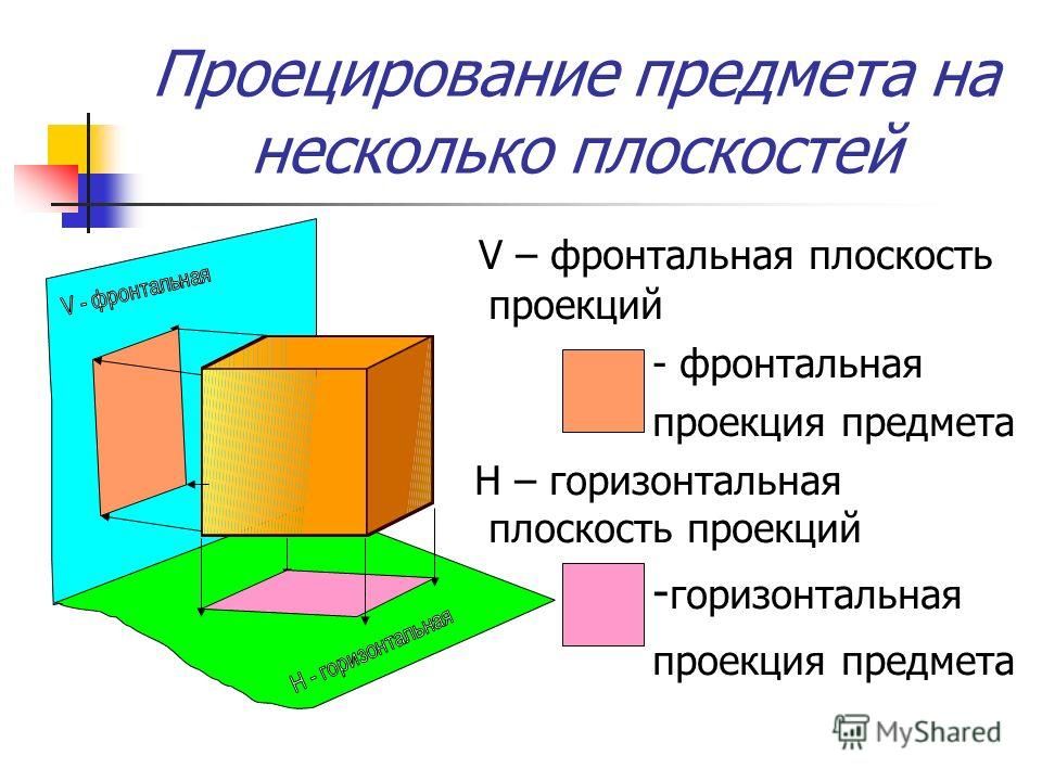 Что такое проекция и почему она мешает общению?