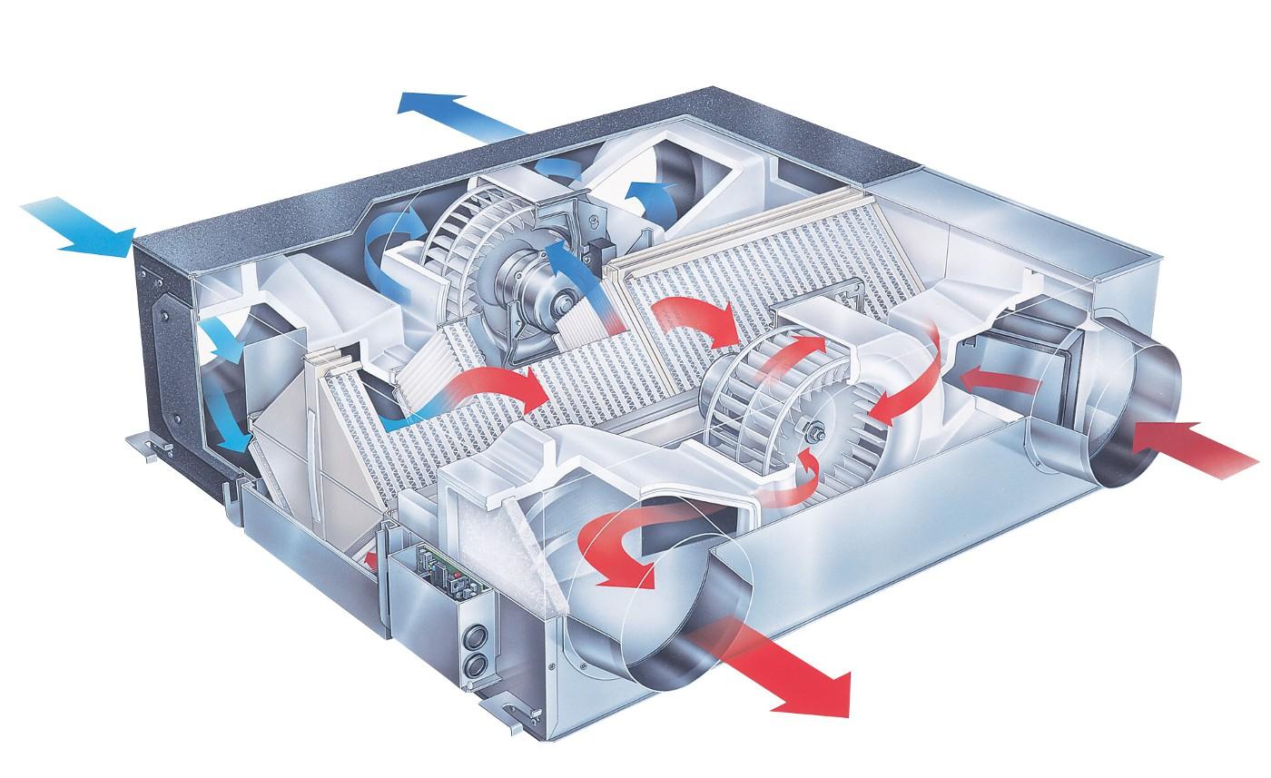 Роторный рекуператор: устройство и принцип действия