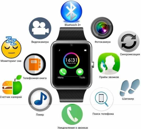 Что умеют умные часы?