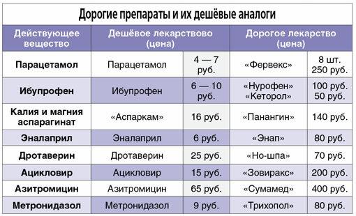 10 главных ошибок применения эм-препаратов. фото — ботаничка.ru