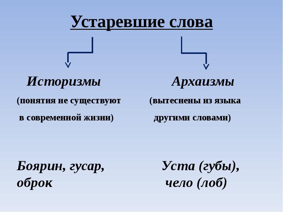 Историзм что это? значение слова историзм