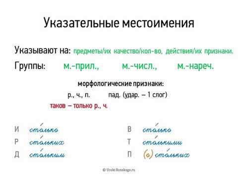 Все местоимения в русском языке в таблице