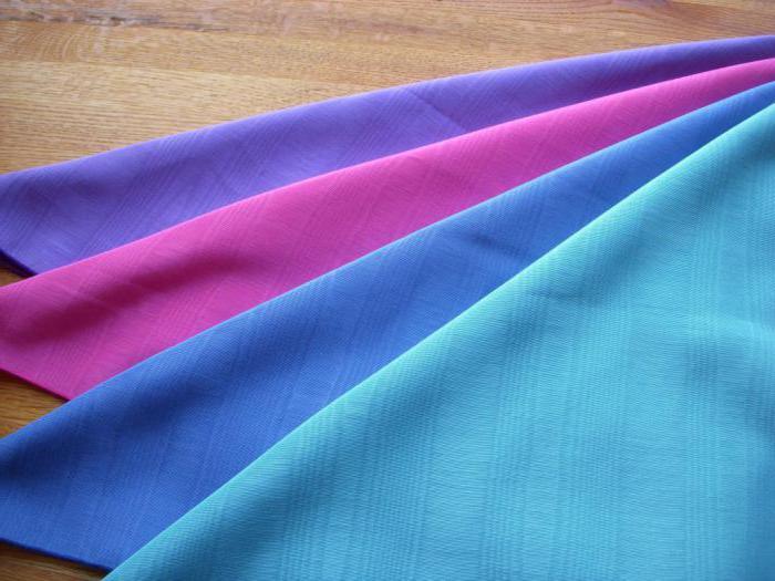 Спандекс — что за ткань, материал, состав, отзывы, нить, описание