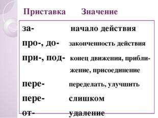 Приставки в русском языке – таблица: что это такое и каковы правила правописания