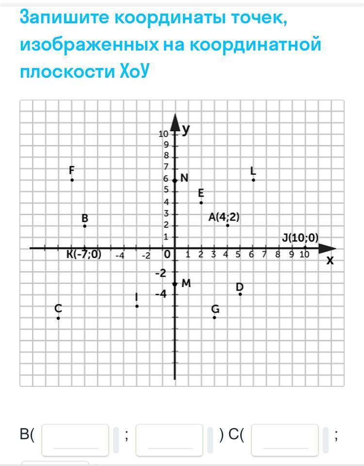 «координаты. координатная плоскость». 6-й класс