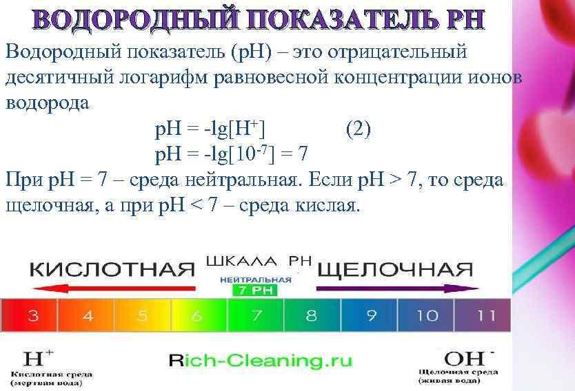 Что такое ph | здоровье человека