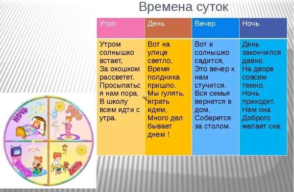 Значение слова «сутки» в 10 онлайн словарях даль, ожегов, ефремова и др. - glosum.ru