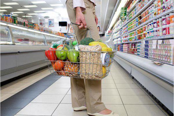 Форматы розничной торговли | retail.ru