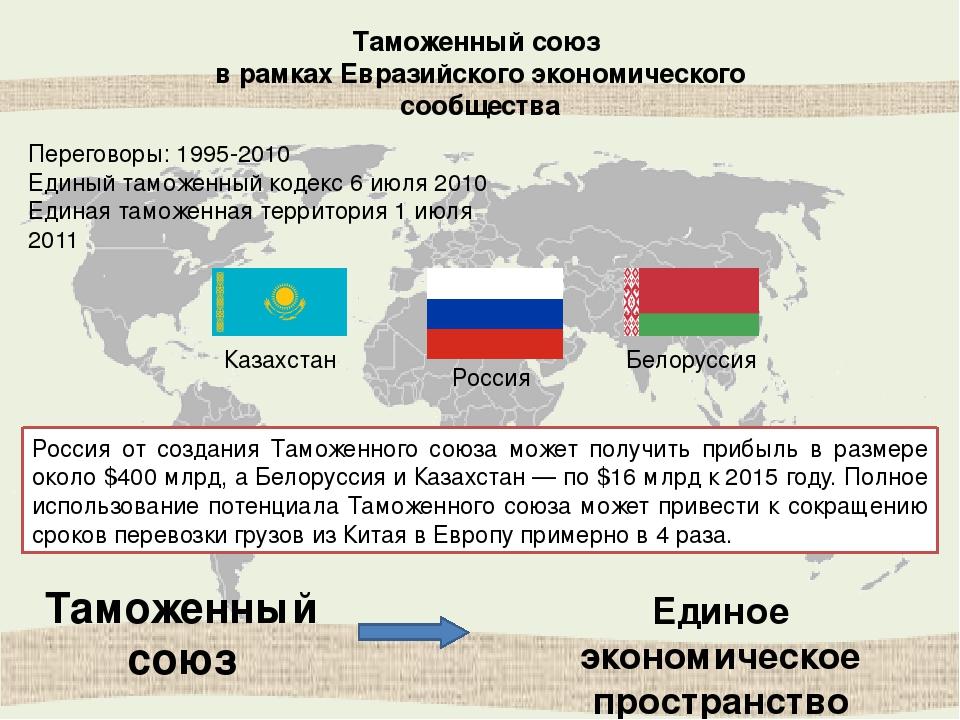 Еаэс - что это? евразийский экономический союз: страны