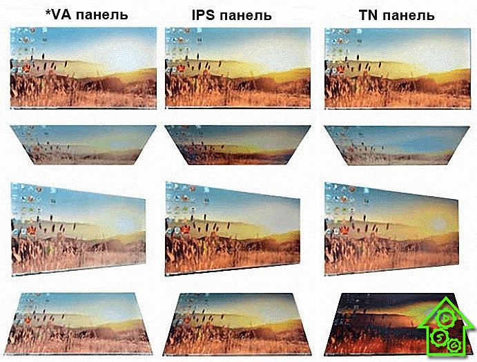Что лучше tn или ips матрица для дома и для работы?