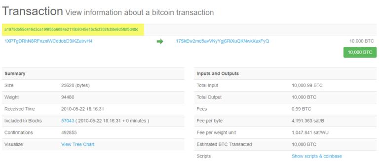 Что такое транзакция по банковской карте?