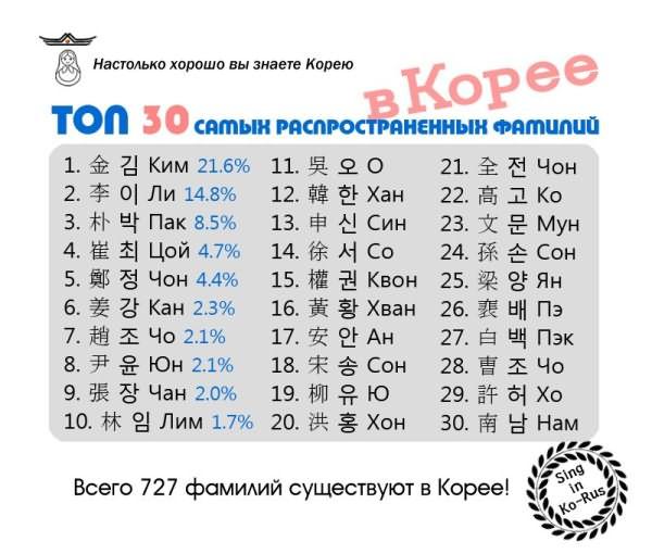 Что обозначает слово оппа по корейски. корея: оппа, сонбэ, аджума, ачжосси и другие