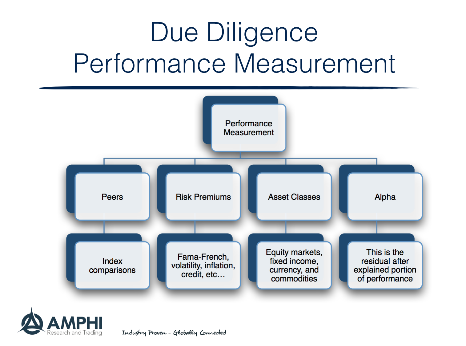 Enhanced due diligence (edd) | sumsub.com
