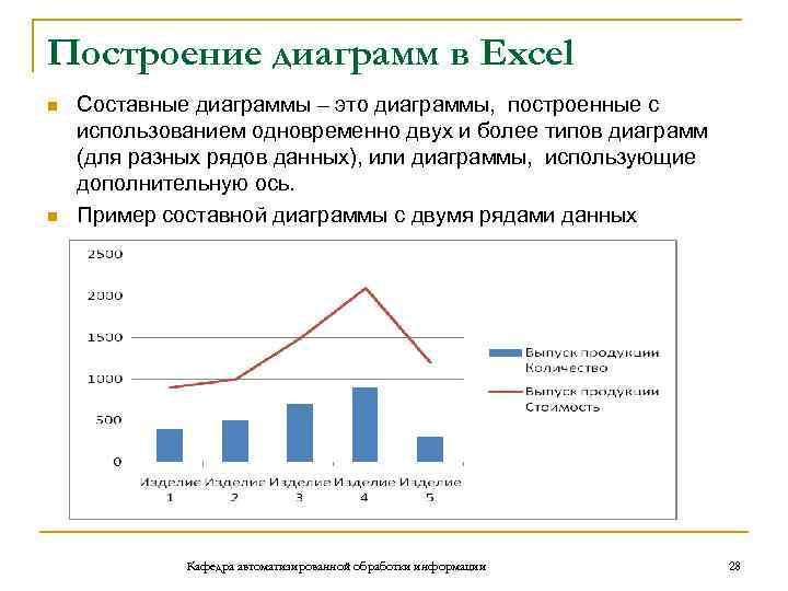 Как визуализировать данные: типы графиков | медиа нетологии: университет интернет-профессий