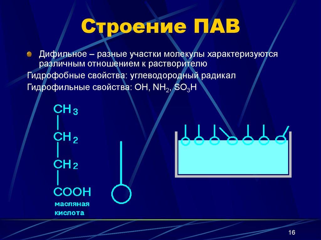 Поверхностно-активные вещества