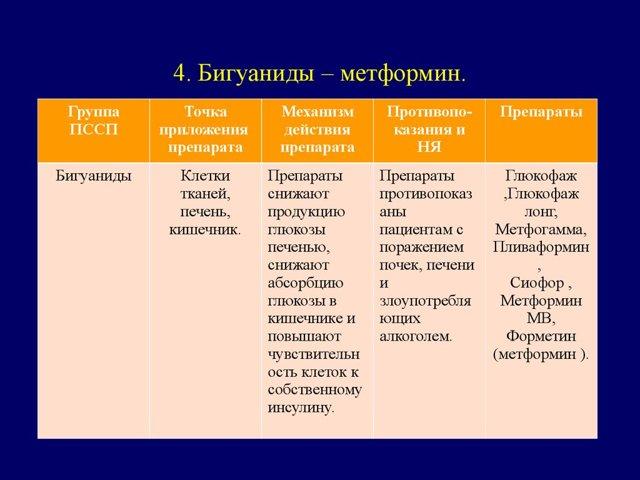 Паразиты - это возбудители инфекций: причины, симптомы, лечебный процесс