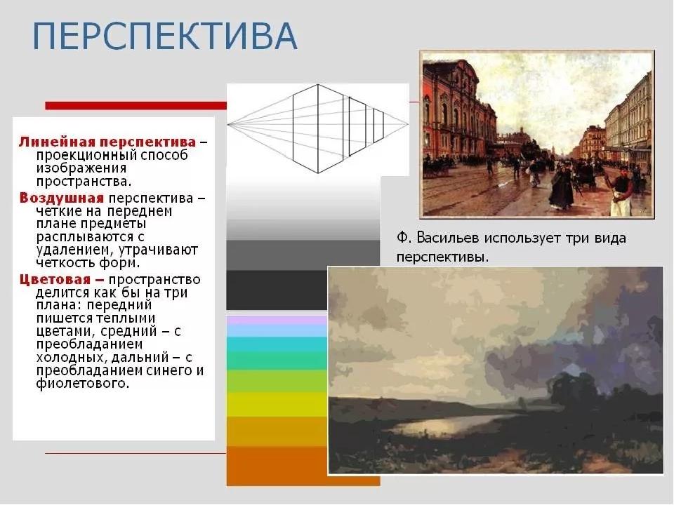 Перспективы в искусстве - сохранение пространства