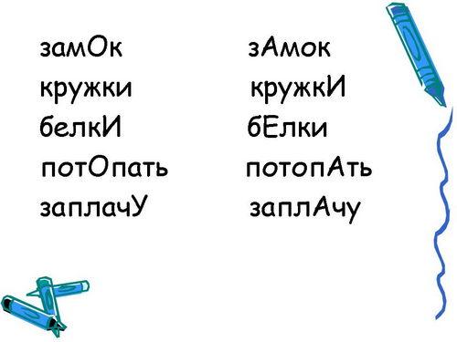 Ударение - это... как правильно поставить ударение :: syl.ru