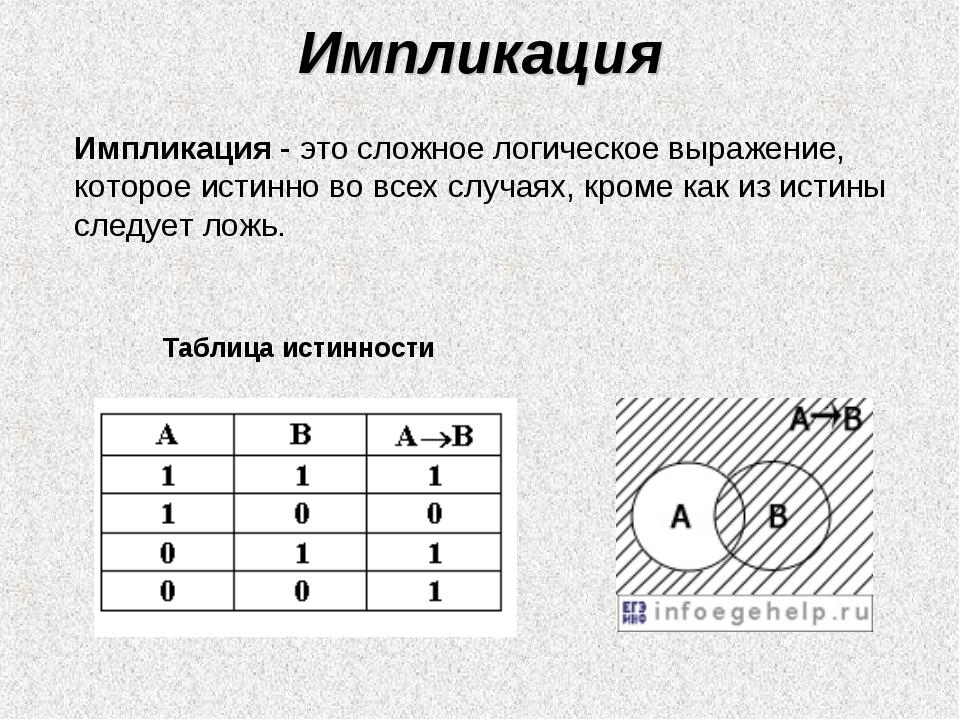 Дизъюнкция — википедия с видео // wiki 2