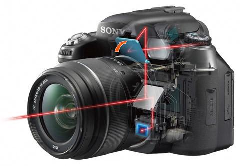 Системный фотоаппарат: что это, какие виды бывают, какие альтернативы существуют?