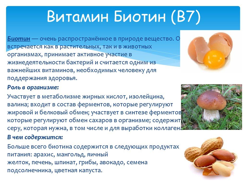 Биотин - инструкция, применение, отзывы
