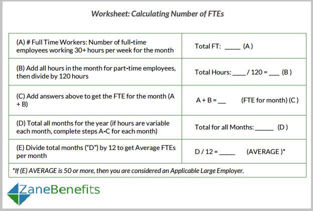 Fte – что это такое? примеры и методика расчётов