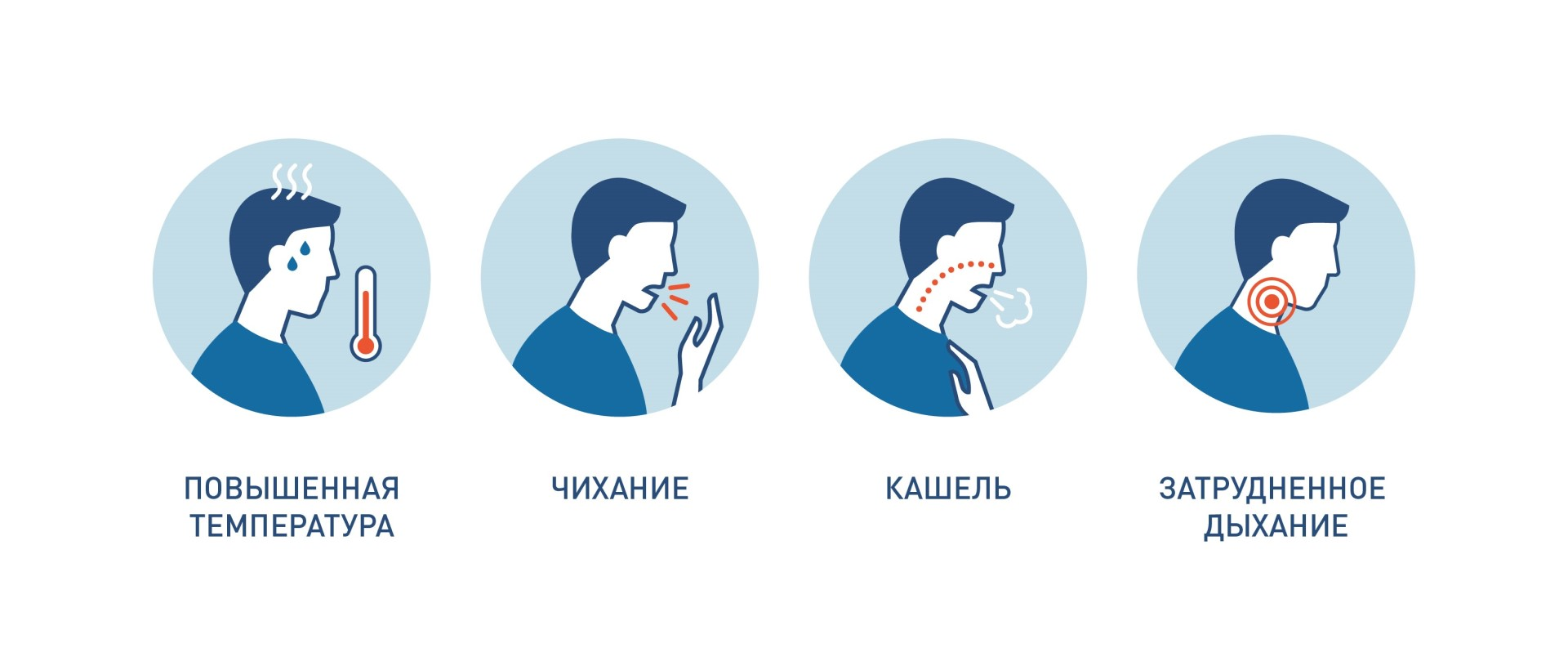 Если вы заболели: коронавирус, инструкция по выживанию. лечение от коронавируса дома и в больнице