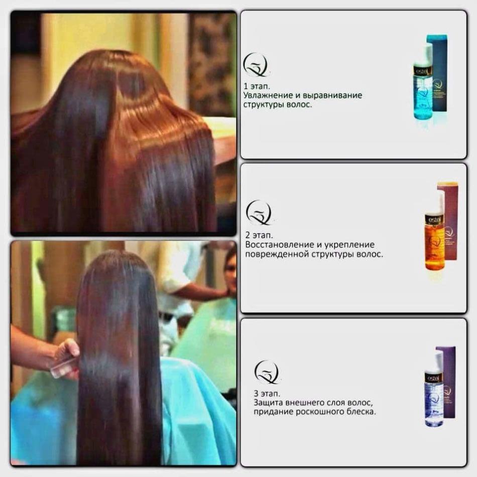 Экранирование волос – что это такое, его особенности, правила выполнения и последствия