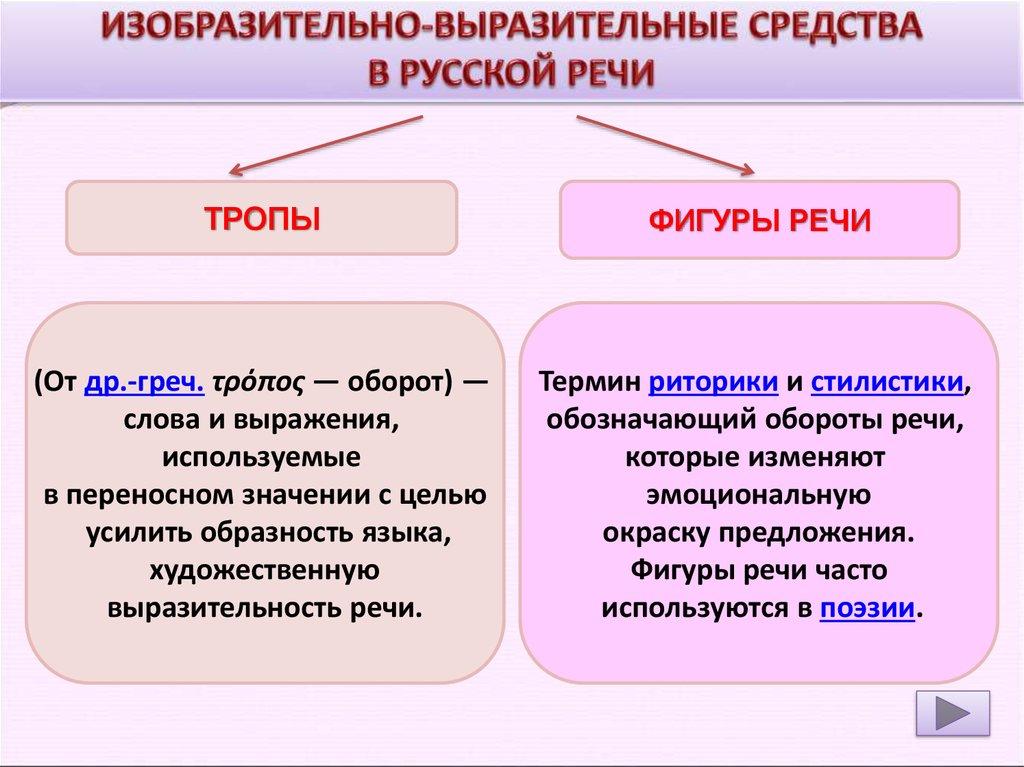 Средства выразительности в русском языке — staff-online
