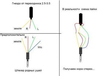 Электрический импеданс