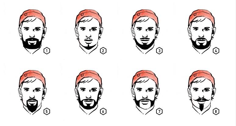 Борода бальбо, шкиперская или эспаньолка – как выбрать по форме лица