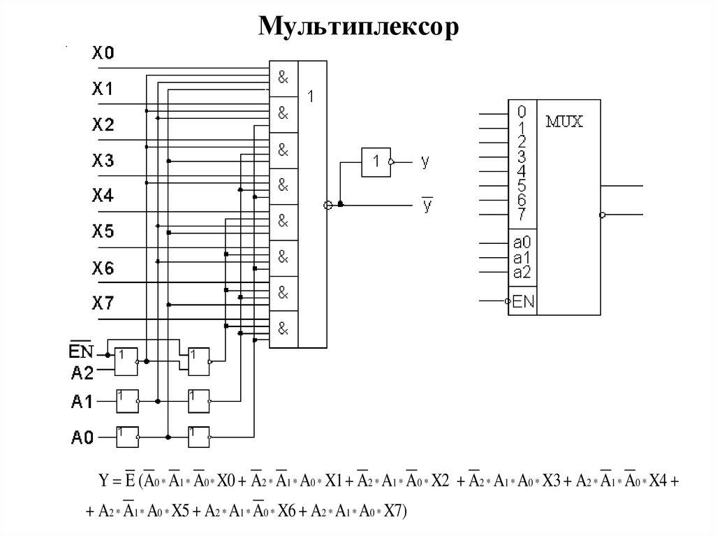 2-х и 4-х канальный мультиплексор: принцип работы и схема